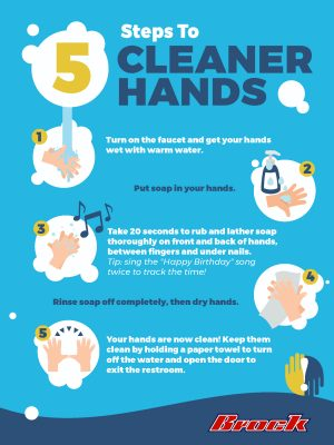 https://www.brockgroup.com/wp-content/uploads/2020/03/2018-infection-prevention-hand-hygeine-clean-hands-infographic_image_final-300x400.jpg